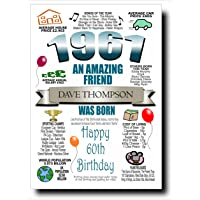 Personalised Birthday Card, All Birth Years from 1950 onwards plus 18th 21st 30th 40th 50th 60th 70th, Any Name…