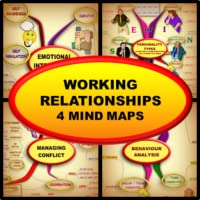 Working Relationships - 4 Mind Maps