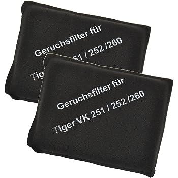 Filter Schutzfilter Sicherheitsfilter geeignet für Vorwerk Tiger 250 251 252