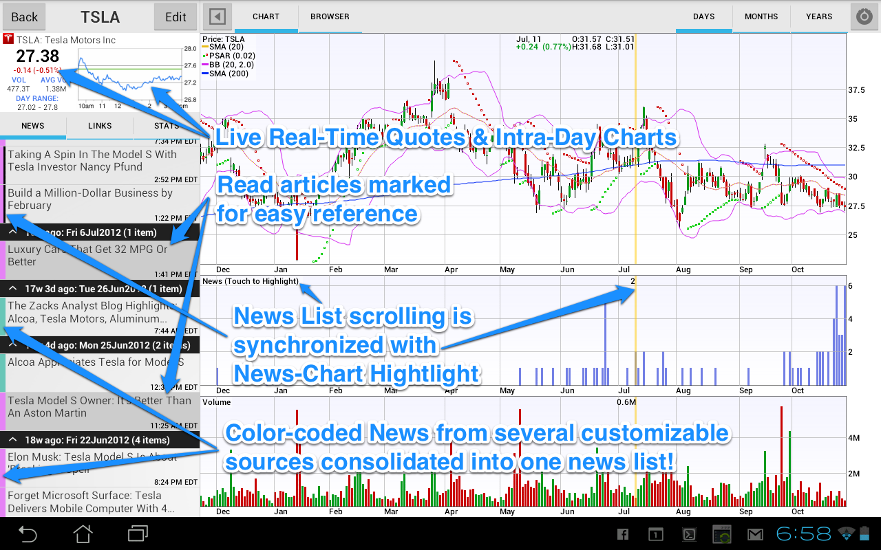 Nikkei 225 Real Time Quote: Real Time Stock Quotes, Watchlists, Investor