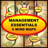 Workplace Skills - Five Mind Maps