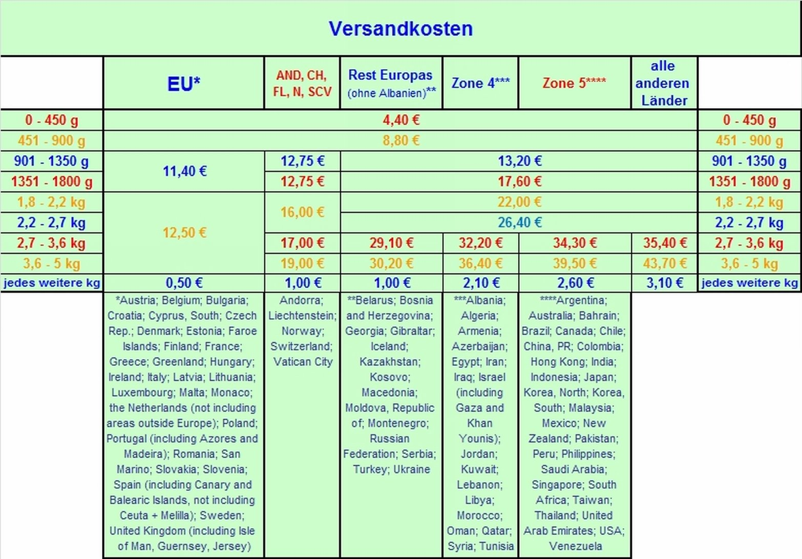 Neuteeland-Rooibos-Karamell-Sahne