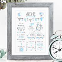 The Whistling Wren - Personalised Birth Print for Baby Boy – New Baby Gift – Bespoke Christening or Baptism Present - Birth Details Stats Picture (Blue, 8x10