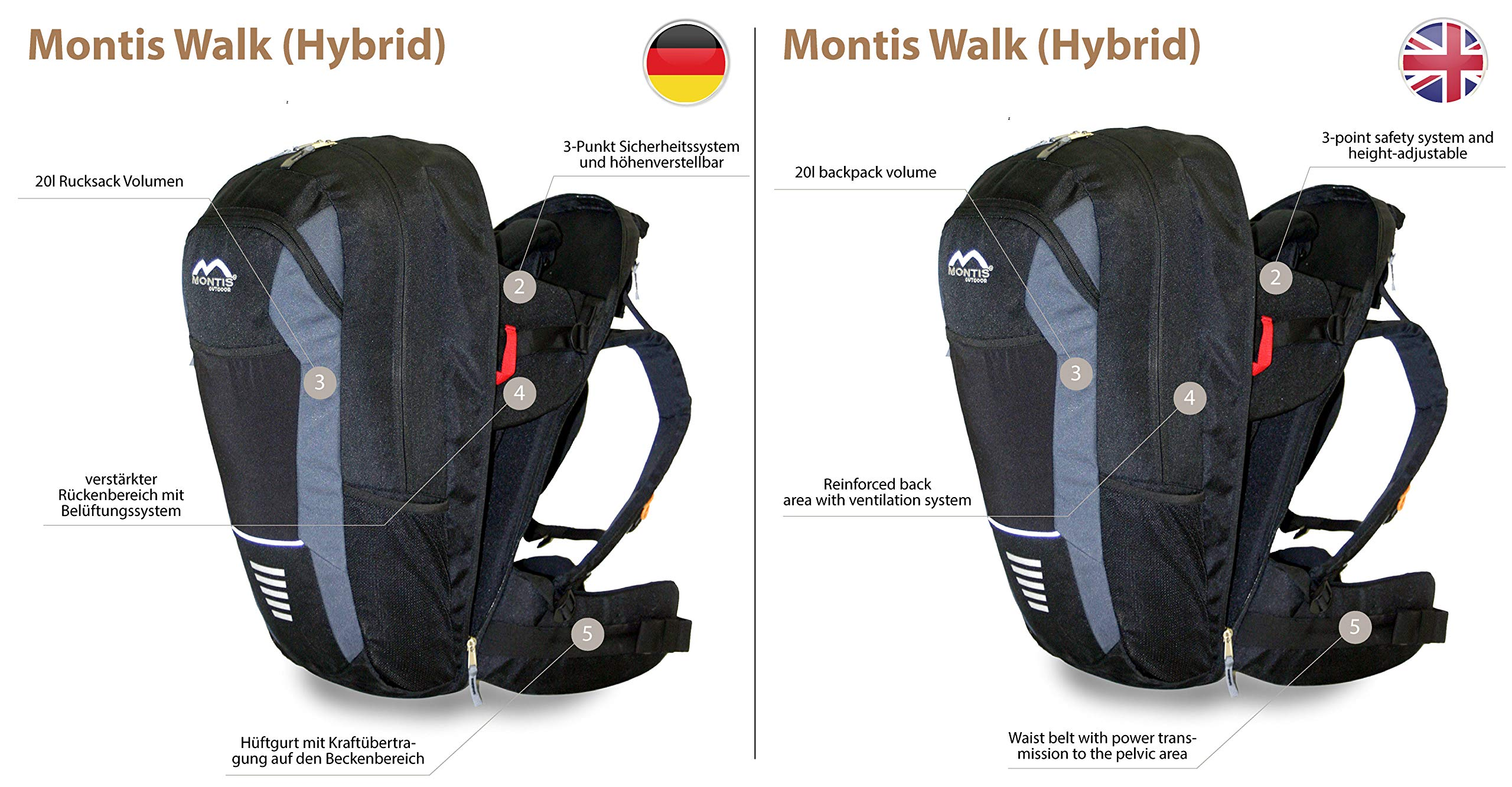 MONTIS WALK, back carrier, child carrier, backpack up to 15kg M MONTIS OUTDOOR 61cm high, 28cm wide; 20 litres; approx. 1850 grams Combination backpack and child carrier, up to 15 kg 3-point safety belt for children 3
