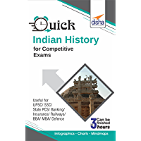Quick Indian History for Competitive Exams