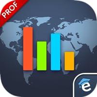 Erdkugelwirtschaft - Länder Vergleichen