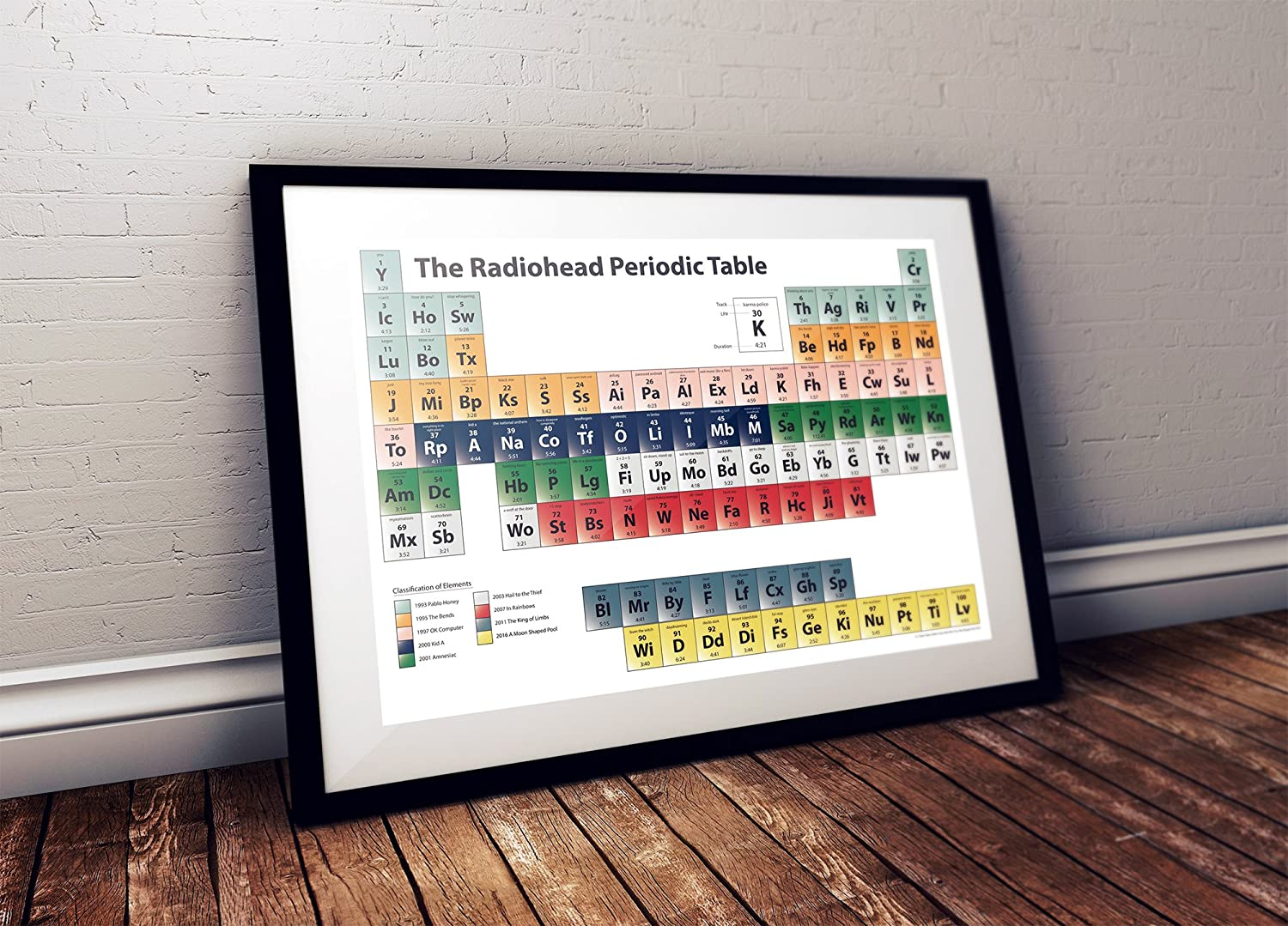 Sl periodic table images periodic table images radiohead poster the radiohead periodic table 33 x 24 radiohead poster the radiohead periodic table 33 gamestrikefo Images