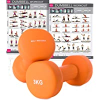 KG Physio Neoprene Dumbbells, Set Of 2 Hand Weights - A3 Poster - Weights available - 1Kg, 2Kg, 3Kg, 4Kg, 5Kg, 6kg, 8kg, 10kg (sold as a pair)
