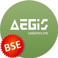 Market price of Aegis Logistics Ltd.