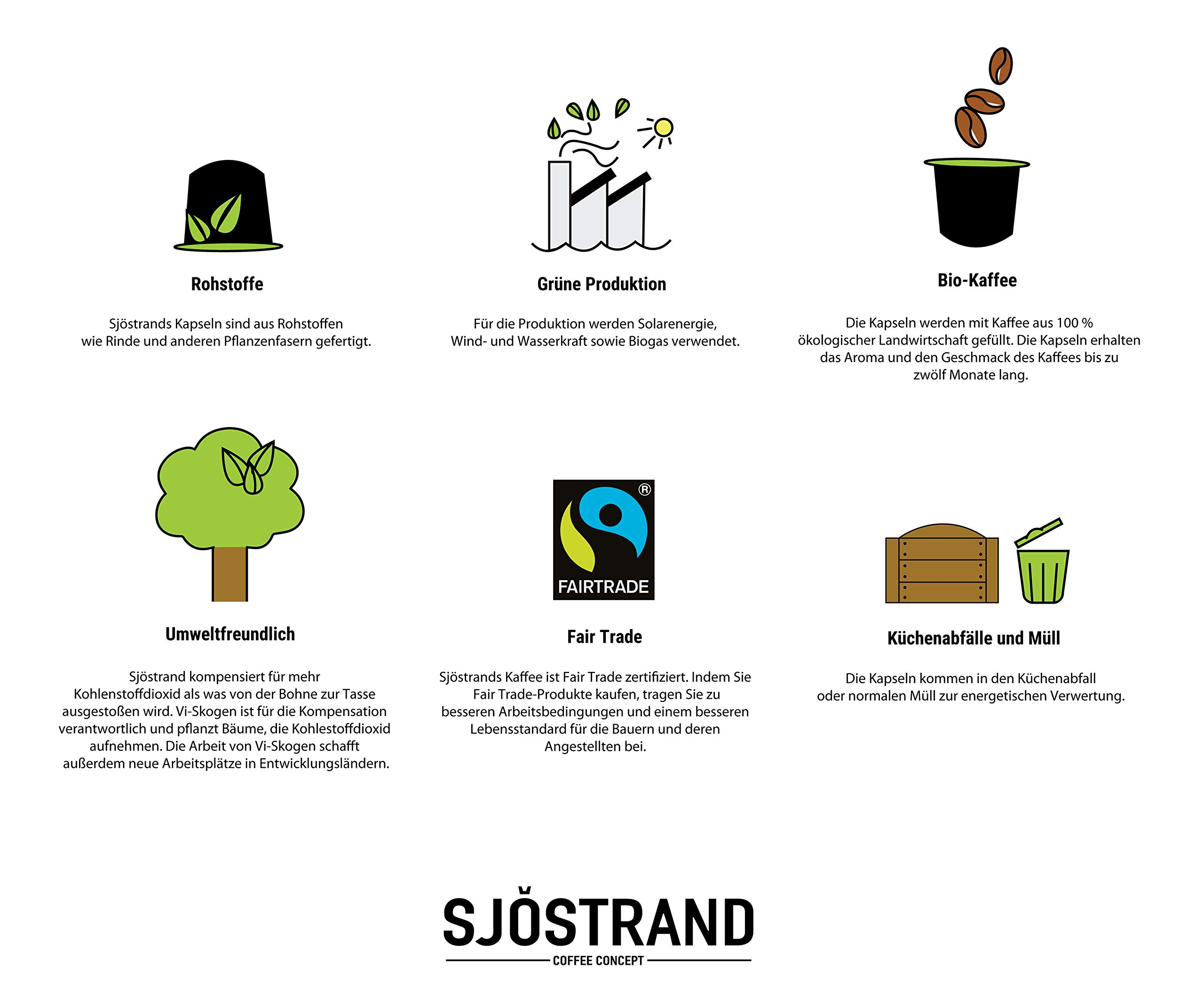 Sjöstrand N4 Espresso Decaf Compostable Coffee Pods – Organic Nespresso Compatible Capsules 10pc