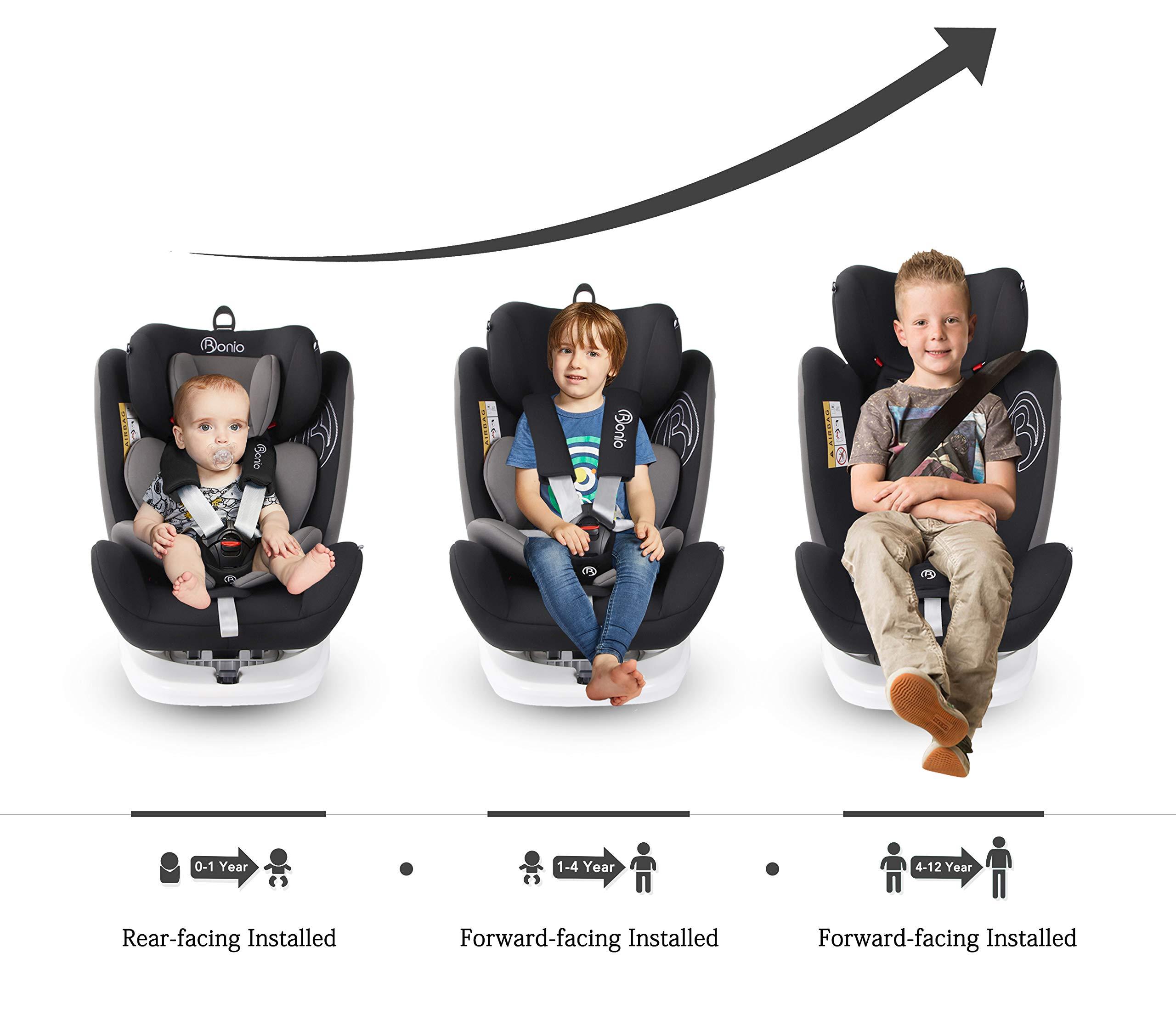 10款人氣嬰兒與兒童汽車安全座椅推薦