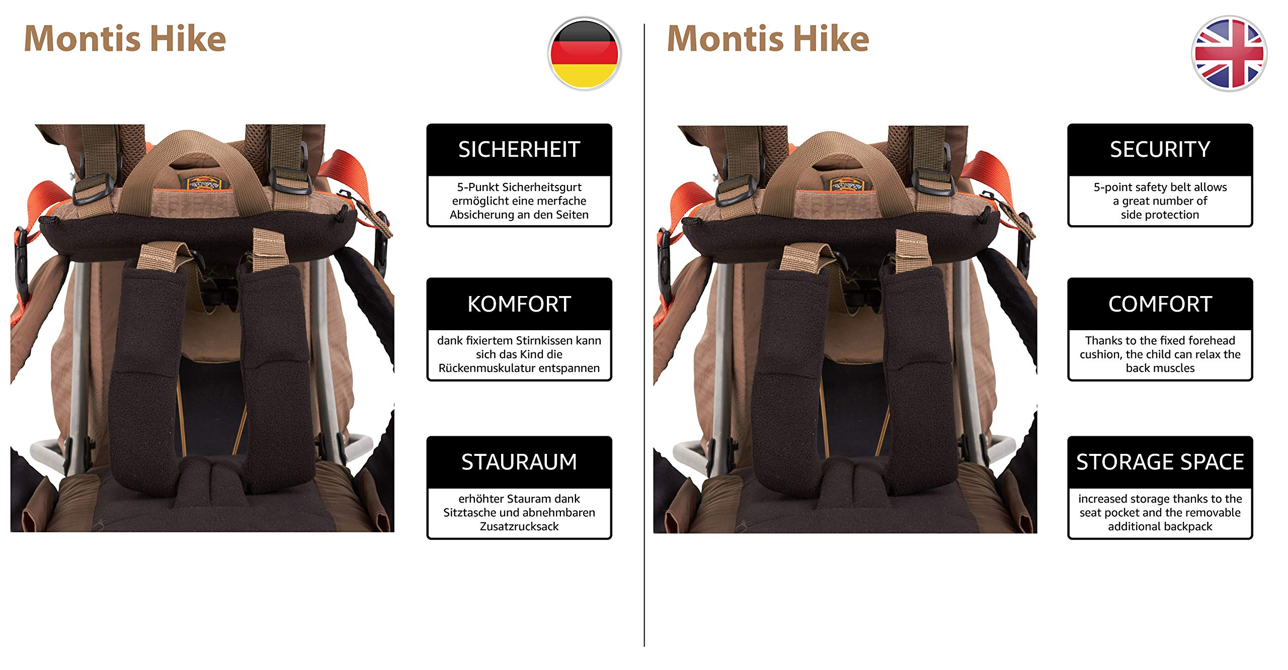 MONTIS HIKE, Premium Back Baby/Child Carrier, Up to 25kg, (mocha) M MONTIS OUTDOOR 89cm high, 37cm wide | up to 25kg | various colours | 28L seat bag Laminated and dirt-repellant outer material | approx. 2.2kg (without extras) Fully-adjustable, padded 5-point child's safety harness | plush lining, raised wind guard, can be filled from both sides | forehead cushion 10