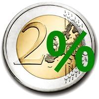 Bessere Zinsen