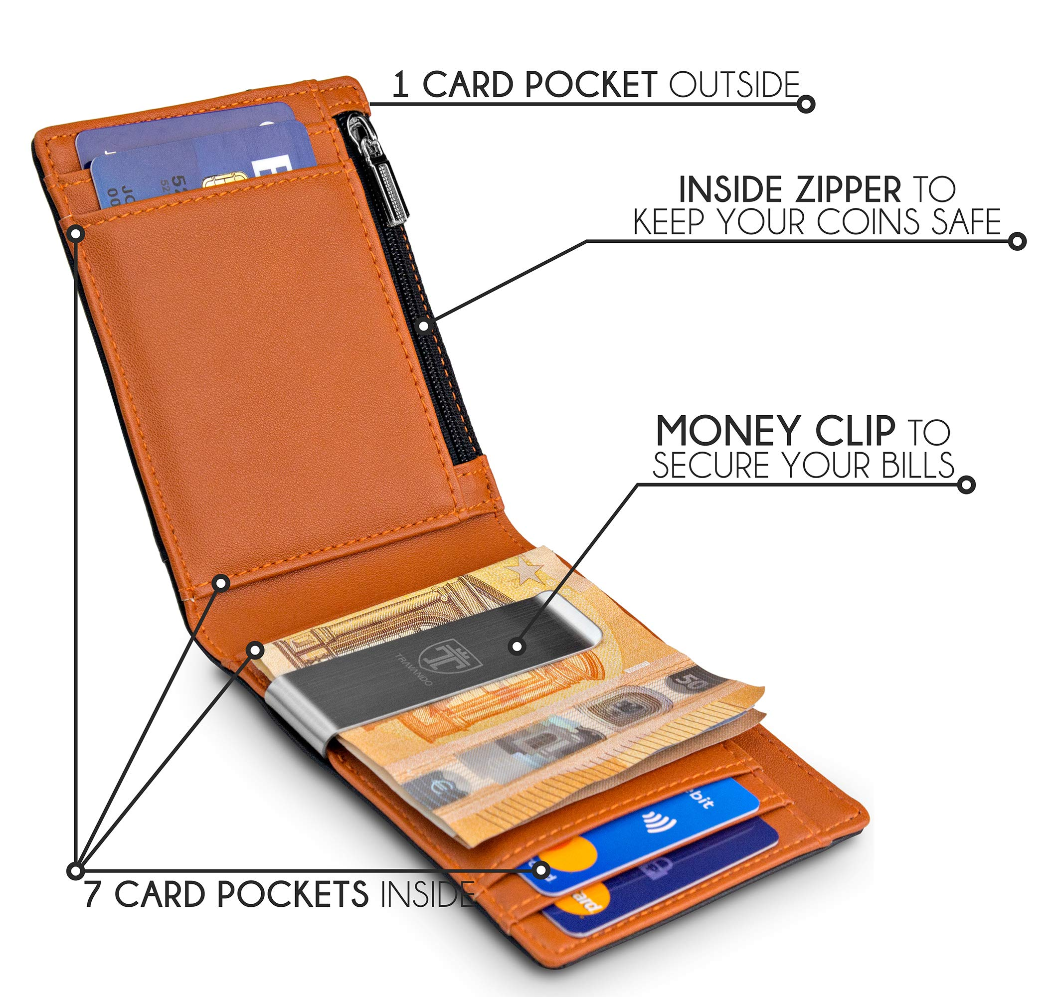 b29343e965 TRAVANDO-Portafoglio-uomo-piccolo-con-protezione-RFID-LONDON-Porta-carte-di- credito-con-clip-per-contanti-Portafogli-Porta-tessere-slim-tascabile- ...