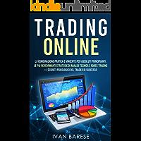 Trading Online: La Combinazione Pratica e Vincente per Assoluti Principianti   Le Più Performanti Strategie di Analisi…