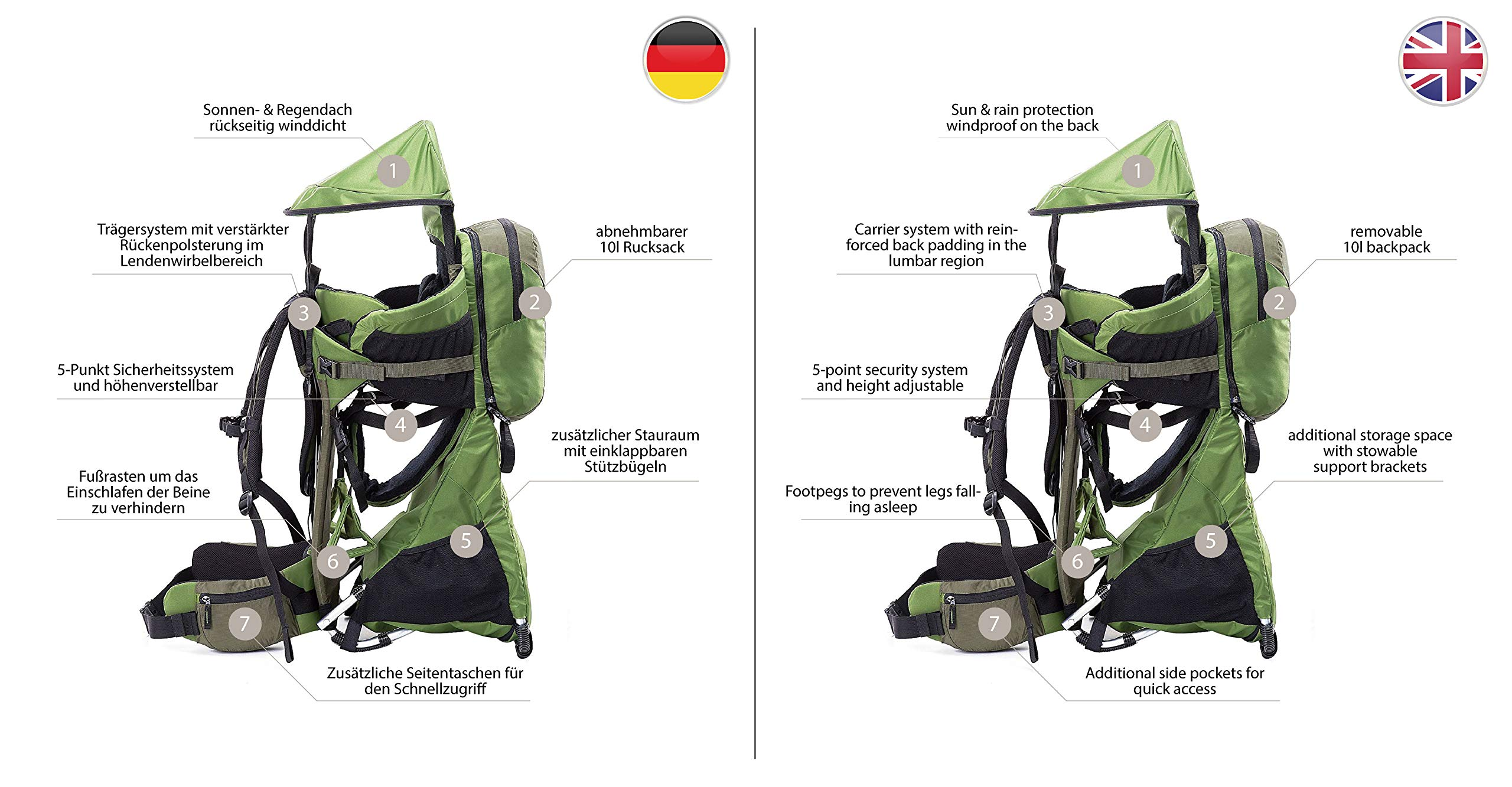 MONTIS RANGER PRO - Premium Backpack/Child Carrier - Holds up to 25kg M MONTIS OUTDOOR 89cm high, 37cm wide | Carries loads up to 25kg, seat bag 30L | Approx. 2.3kg (without extras) Easy-clean outer material | Fully-adjustable, padded 5-point child harness Super soft plush lining, raised wind guard, can be loaded from both sides | Fully-adjustable carry support system, additional ergonomic options for women | Comfortable waist belt for extended wearing with side pockets 3