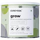 Cureveda GROW Plant Based Biotin 10000mcg powder (30 servings) Hair Nutrition, Hair fall,Premature greying, Hair Growth, Heal