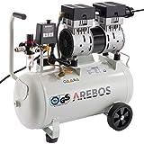 Arebos Viskande kompressor   Kompressor   12 liter eller 24 liter   Oljefri   Euro-snabbkoppling (24 Liter)