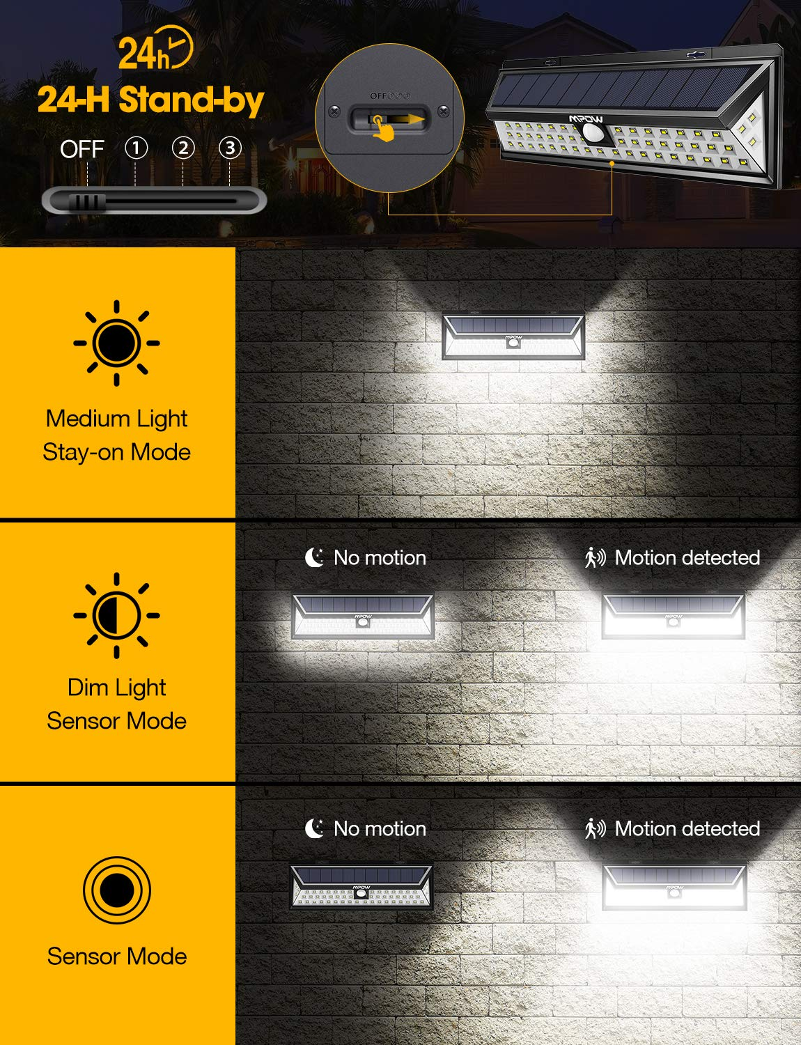 Mpow 54 LED Security Lights, Solar Powered Lights Outdoor Wall Lamp 4