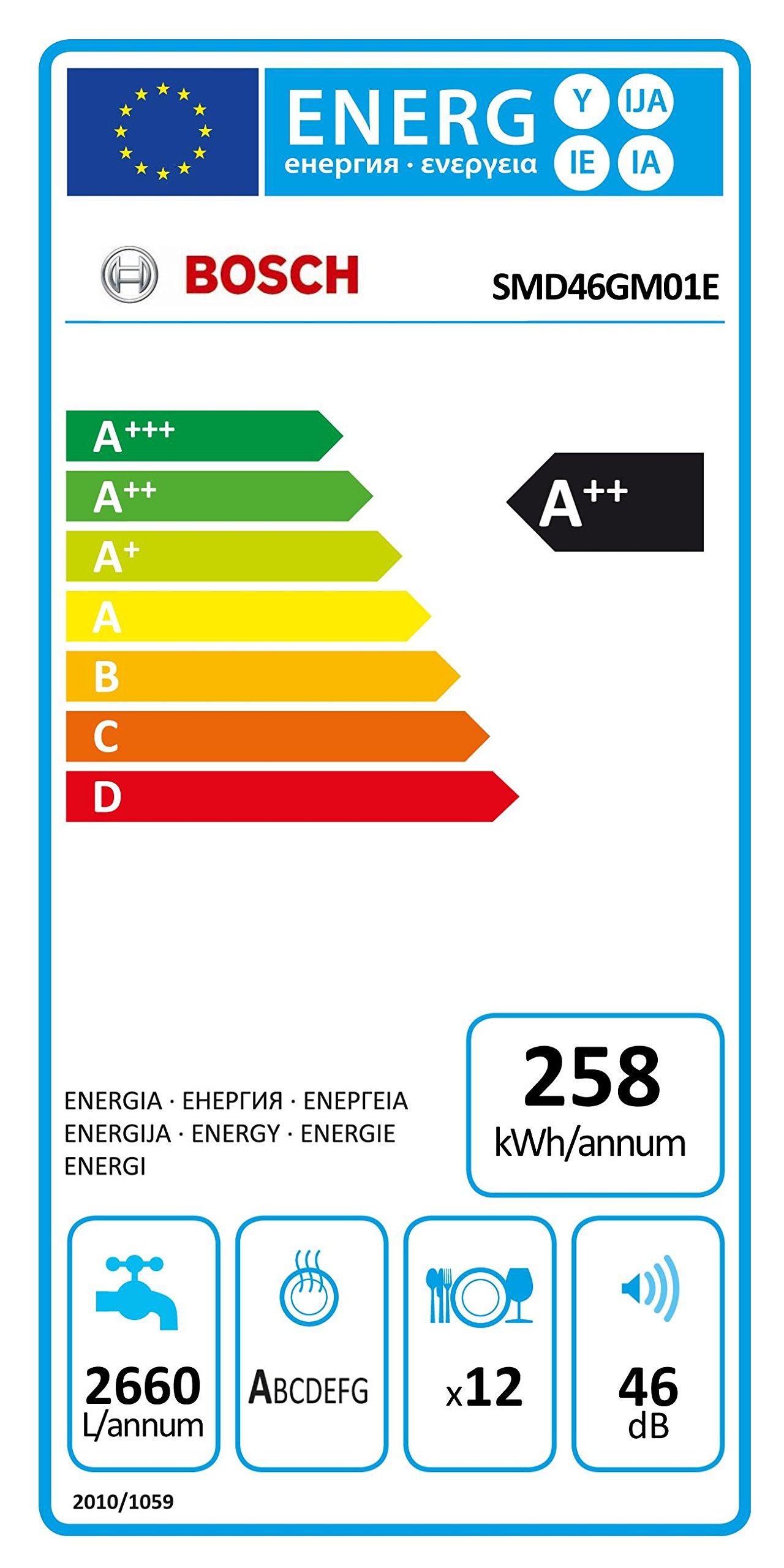 Bosch Serie 4 Geschirrspüler 1.7 / A++ / 258 kWh/Jahr / 2660 L/jahr