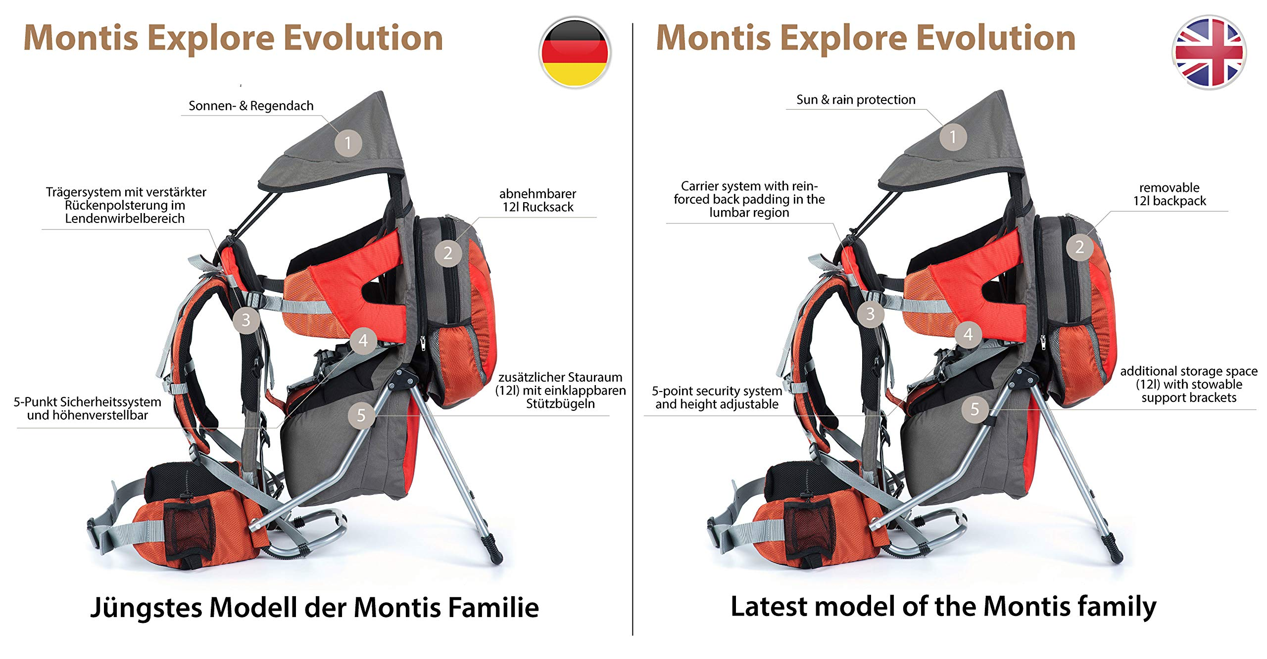 81ONUlUXpNL - Montis Explore Evolution - Mochila portabebés (Carga máxima de 25 kg), Color Naranja y Rojo (2000 gr)