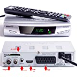 UK FULL HD Freeview Receiver + HD Recorder by USB & SD Card, Analogue to Digital TV Converter 1080P Set Top Box & MP4…