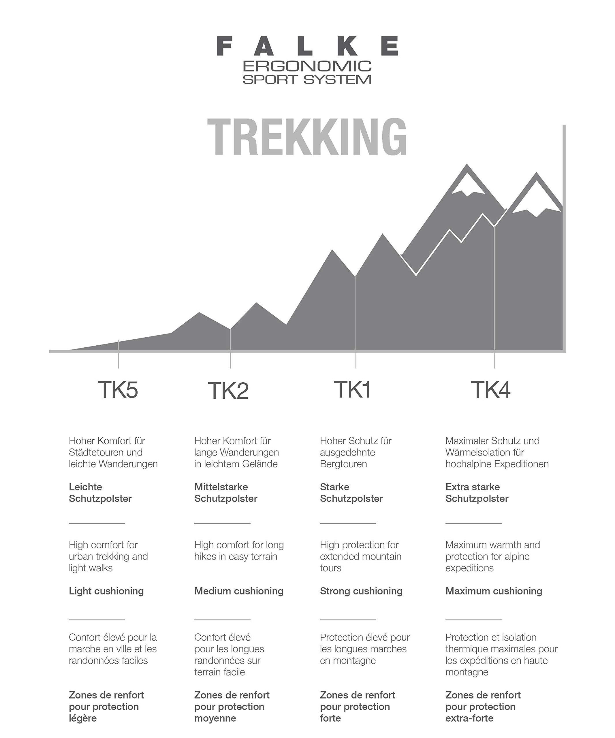 Falke Children's Tk2 Trekking Socks - 1 Pair 3