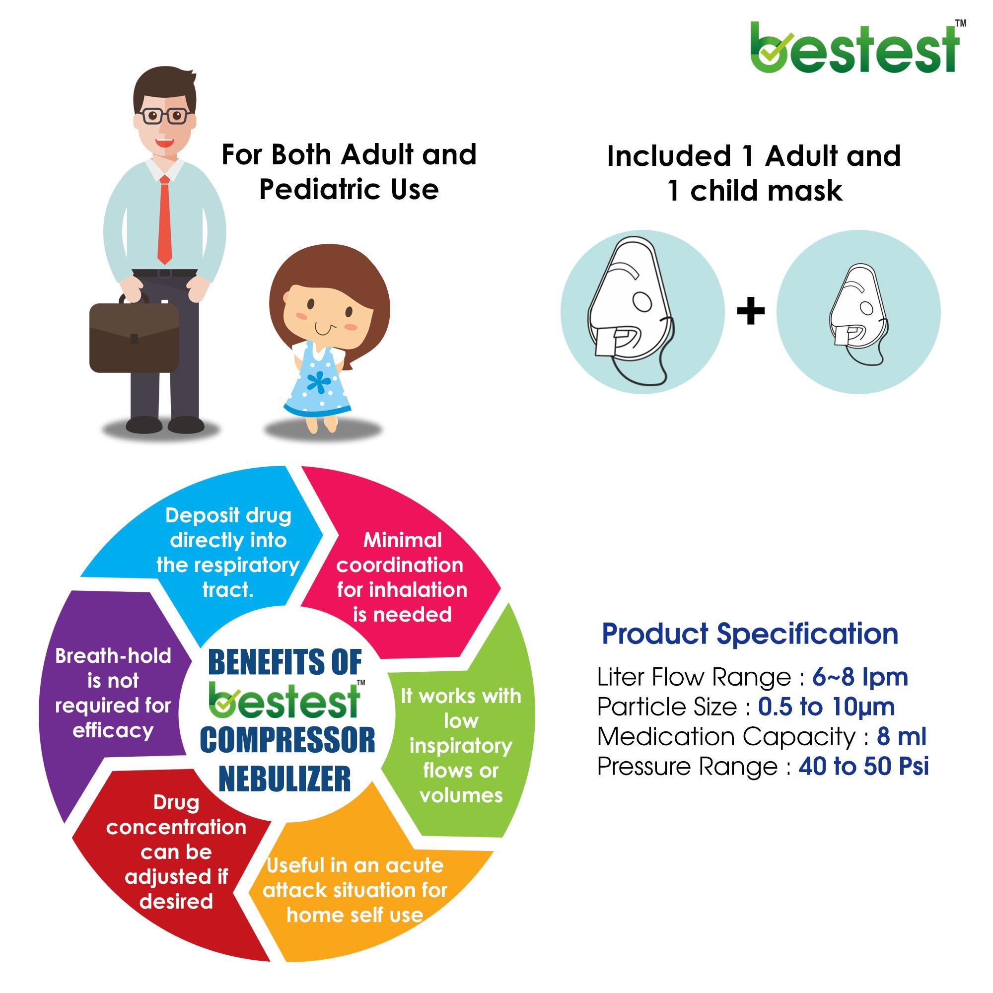 Dr-Trust-Bestest-Plus-Compressor-Nebulizer-Machine-Kit-White