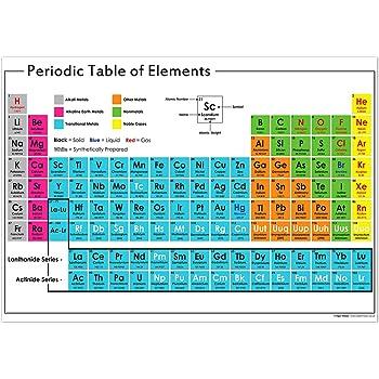 Tavola periodica degli elementi poster laminato lucido versione 2018 dimensioni 91 4 x 61 - Poster tavola periodica degli elementi ...