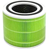 LEVOIT Core 300-RF-MB Luchtreiniger Filter