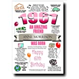 Personalised Birthday Card, All Birth Years from 1950 onward inc 18th 21st 30th 40th 50th 60th 70th, Any Name Relation…
