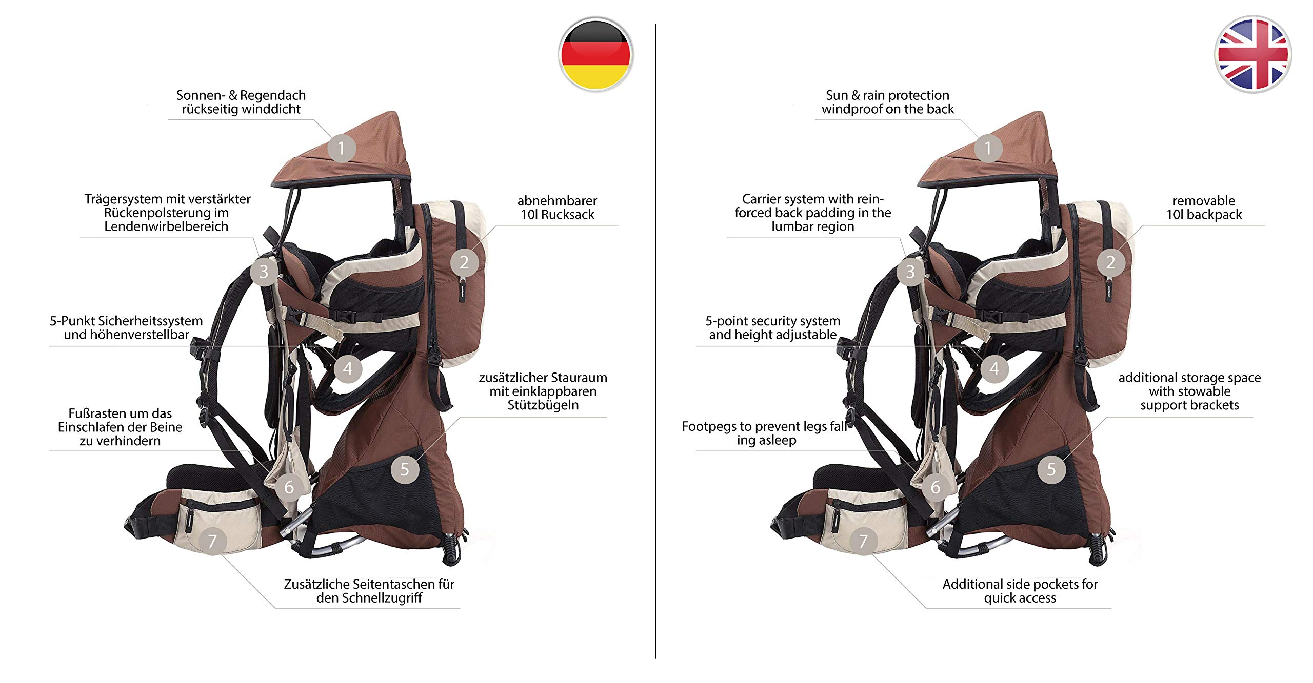 MONTIS RANGER PRO - Premium Backpack/Child Carrier - Holds up to 25kg M MONTIS OUTDOOR  3