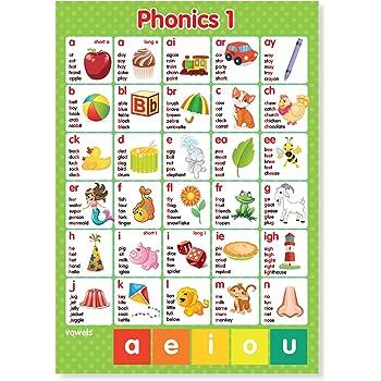 A3 Laminated ABC Alphabet Phonics Graphemes Letters Sounds Wall Chart