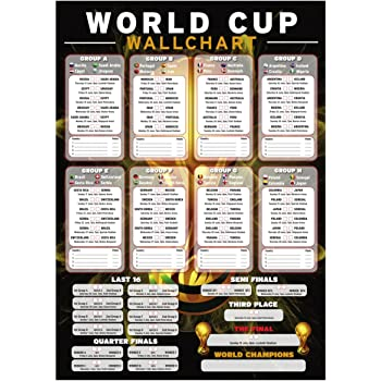 Download a picture of world cup 2020 wall chart pdf a3