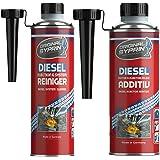 SYPRIN Dieselsysteemadditief en Dieselsysteemreiniger – Diesel Additief en reiniger voor Dieselsysteem Dieselmotor Dieselbran