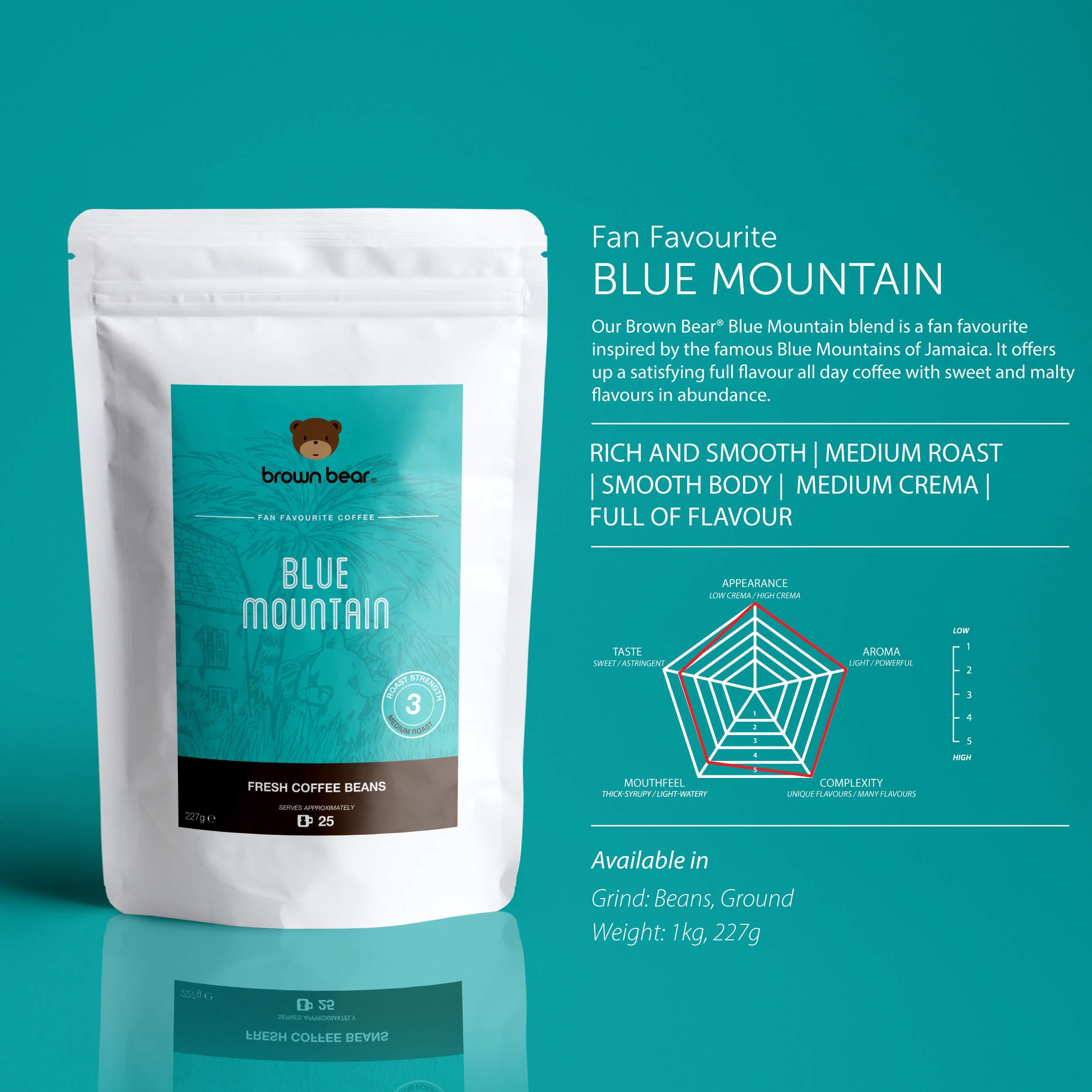 Brown-Bear-Blue-Mountain-Medium-Roast-Whole-Bean-Coffee