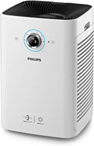 Philips 6000 Series AC6608/90 Air Purifier Vitasheild IPS , Real time PM2.5 feedback and 4 color AQI light, 2X capacity of c