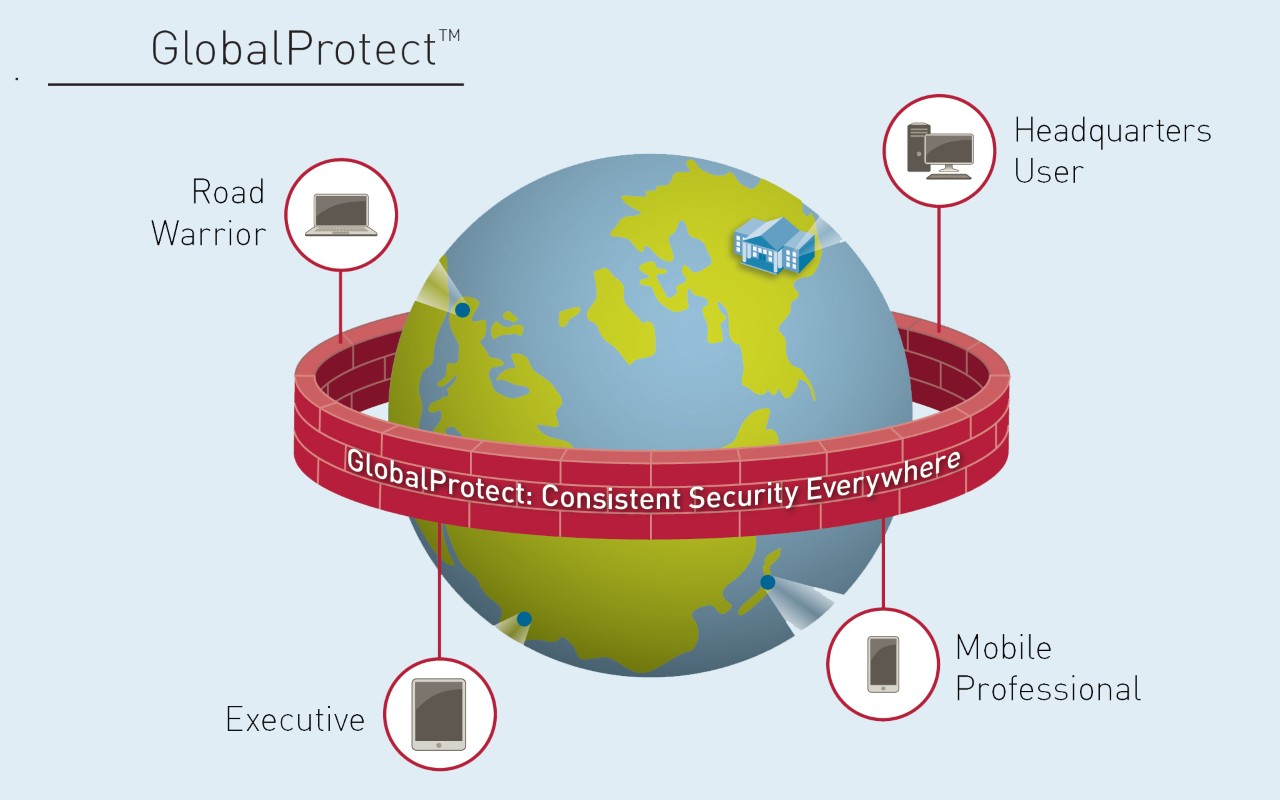 GlobalProtect: Amazon co uk: Appstore for Android