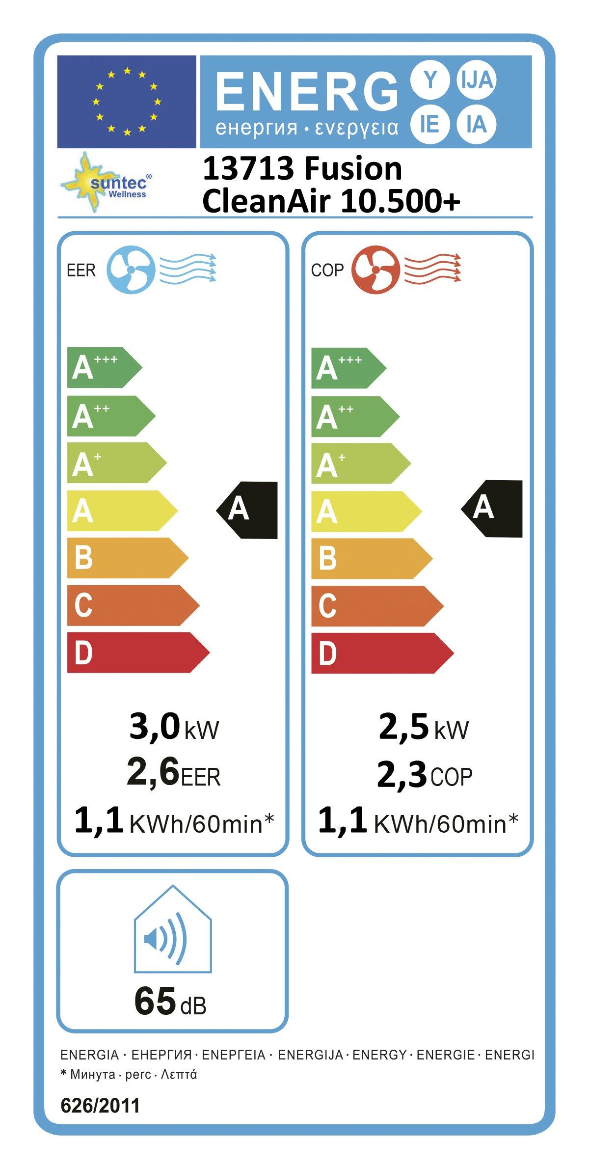 Suntec Wellness mobiles lokales Klimagerät Fusion CleanAir
