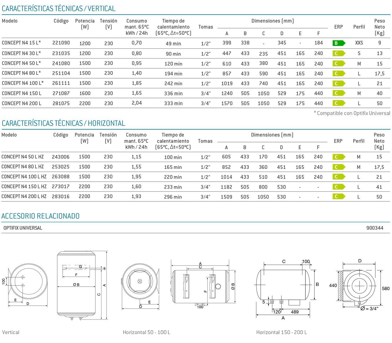 Thermor Concept VM 100 D400-1-M, Termo eléctrico, blancl, 100 L, 1500 W