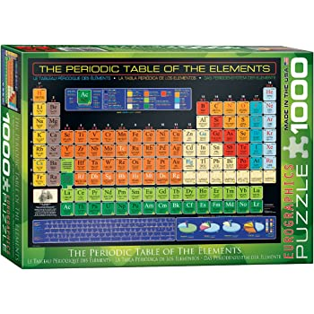 Eurographics the periodic table of the elements puzzle 1000 pieces eurographics the periodic table of the elements puzzle 1000 pieces urtaz Gallery
