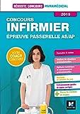 Réussite Concours - IFSI Passerelle AS/AP - Concours d'entrée 2019 - Préparation complète