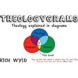 Theologygrams: Theology explained in diagrams