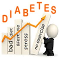 Complete Solution to Any Diabetes