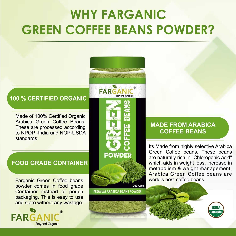 Farganic 100 Certified Organic Premium Arabica Green Coffee Beans