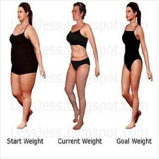 Lose Weight With Fat Loss Factor -