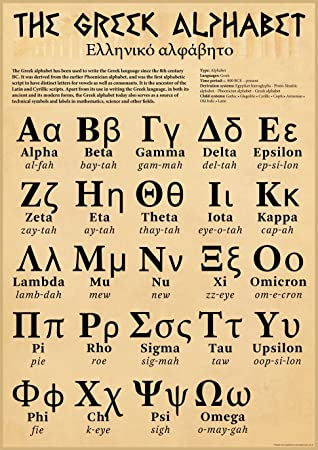 The Ancient Greek Alphabet Poster A1 Size 59 4 x 84 1 cm Amazon