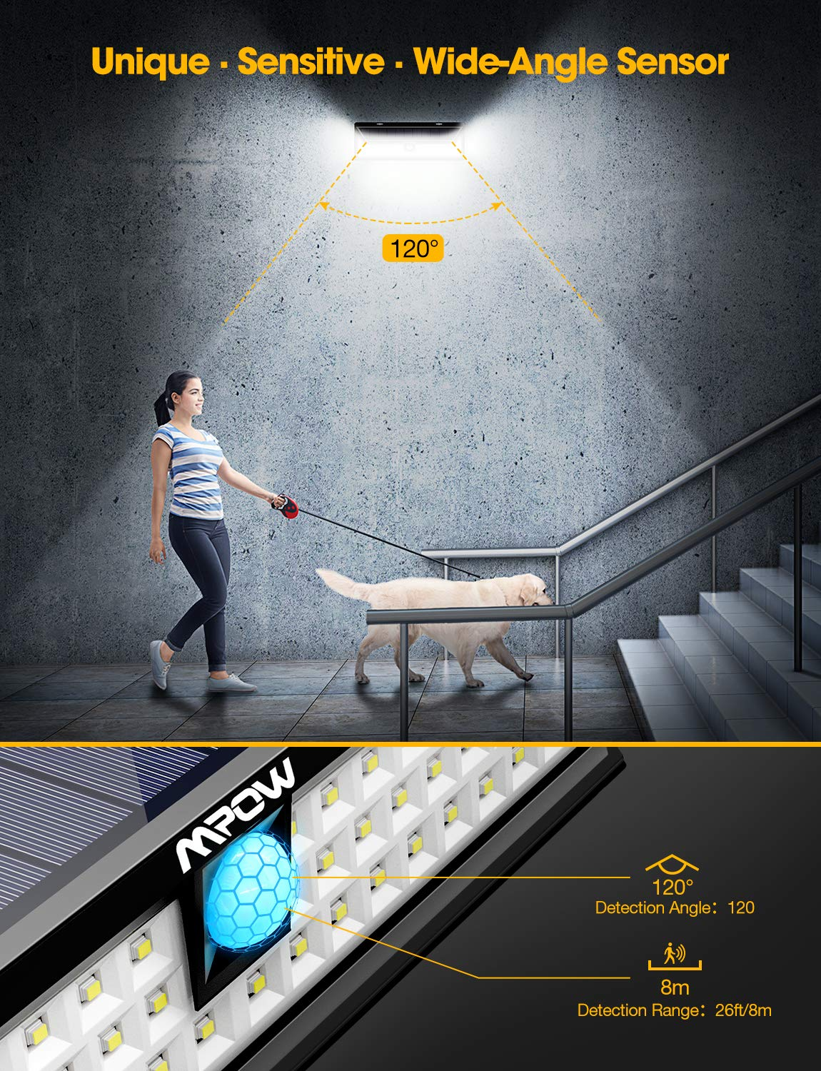 Mpow 54 LED Security Lights, Solar Powered Lights Outdoor Wall Lamp 5