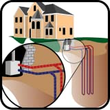 DIY Geothermal Energy