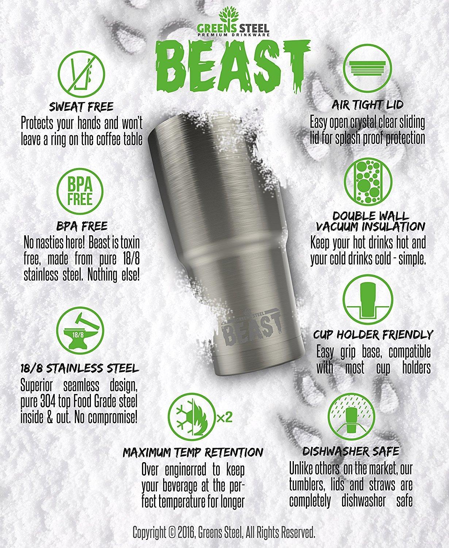Beast-Tumbler